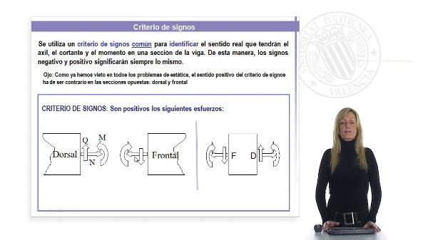 Criterio de signos para esfuerzos internos en vigas