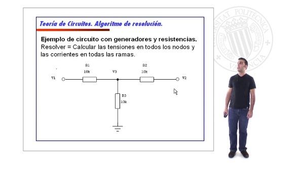 Circuitos eléctricos lineales