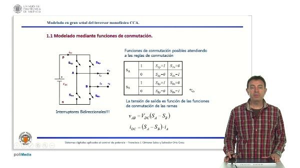 Modelado en gran señal de inversores monofásicos. Funciones de conmutación y promediado ciclo a ciclo.
