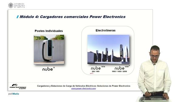 Cargadores comerciales Power Electronics. Módulo 4.B