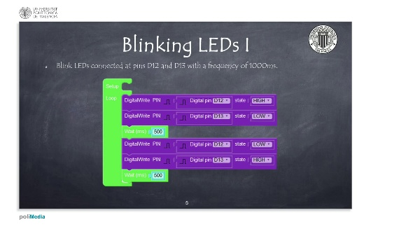 Programming Example. Blinking leds 1
