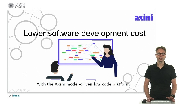 Lower software development cost