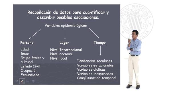 Epidemiología descriptiva y social. Investigación en Sistemas de Salud
