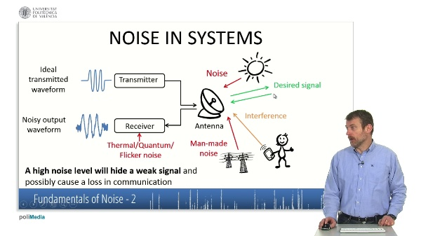 Fundamentals of Noise I