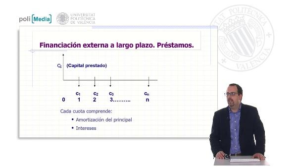 Financiación externa a largo plazo. Préstamos. Método de amortización constante. Ejemplo cuotas anuales