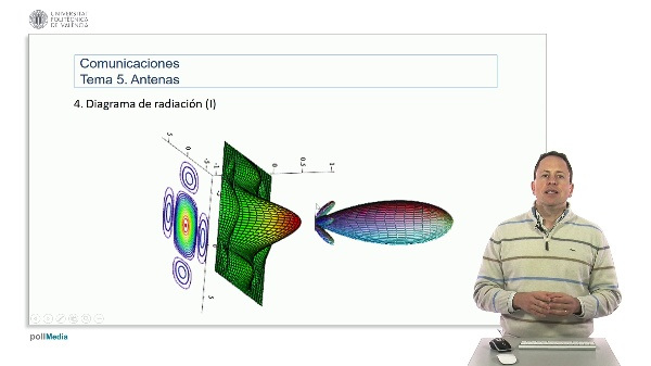 Introducción a las radiocomunicaciones. Diagrama de radiación de una antena, directividad, ganancia