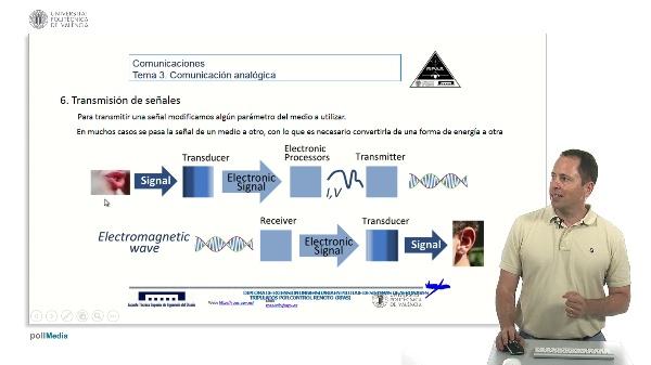 Transmisión de señales analógicas, adaptación al medio