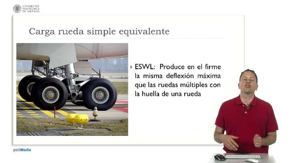 Ingeniería Aeroportuaria. Carga rueda simple equivalente