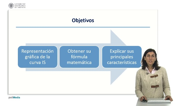 La curva IS: Obtención y principales características