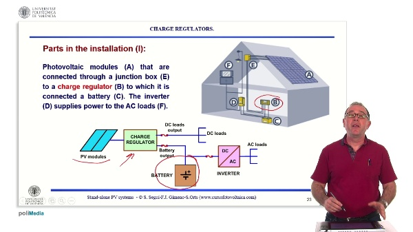 Off-grid photovoltaic installations. Charge regulators