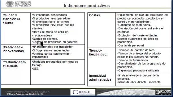 Efecto de GP en resultados productivos