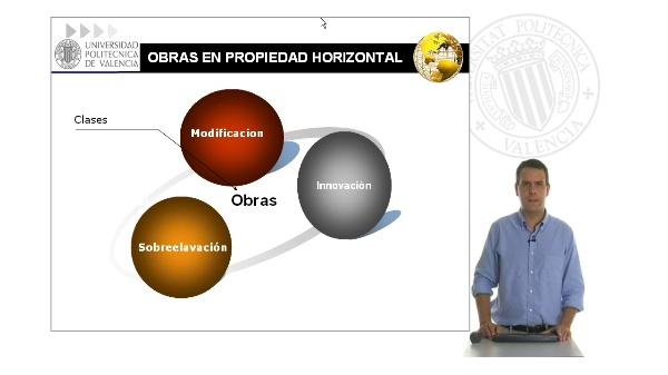 Obras permitidas en propiedad horizontal