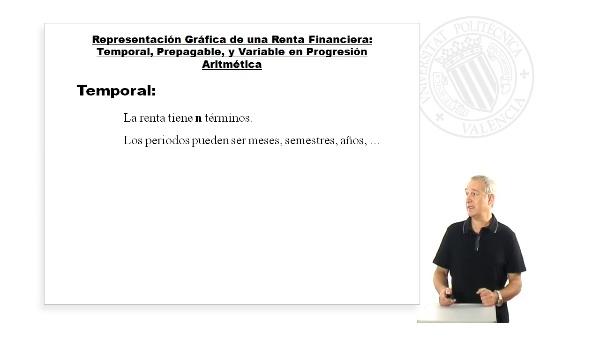 Representación Gráfica de una Renta Financiera: Temporal, prepagable y variable en progresión aritmética.