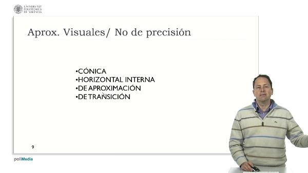Caracteristicas fisicas area de movimiento XXVIII
