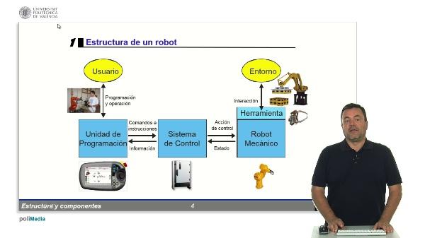 Robótica: Estructura funcional