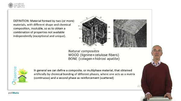 Composites - Description