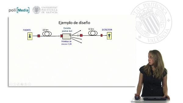 Ejemplo de diseño de un sistema óptico
