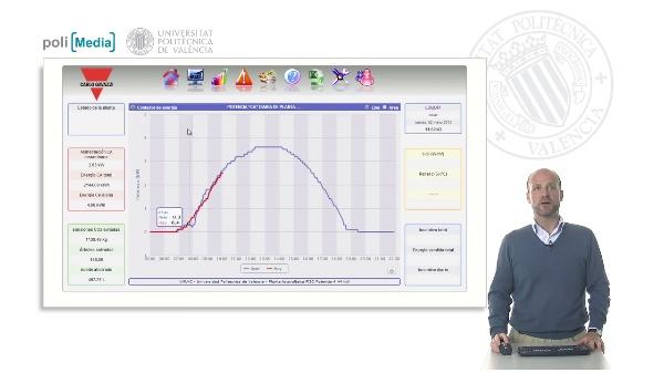 Carlo Gavazzi. Planta fotovoltaica. VMU-C. UPV