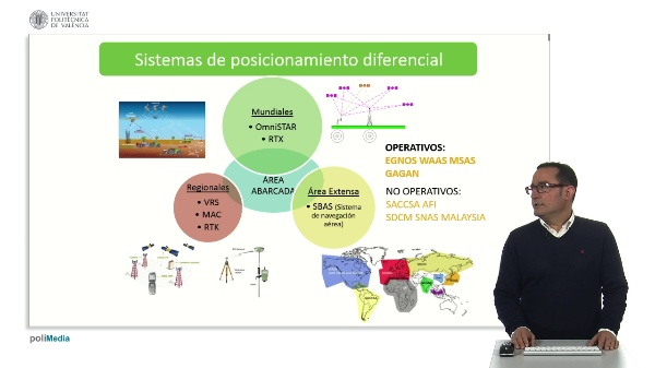 M1UT2: Sistemas GNSS diferenciales