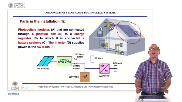 Off-grid photovoltaic installations. Components of stand-alone PV systems