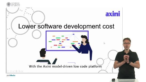 Lower software development cost