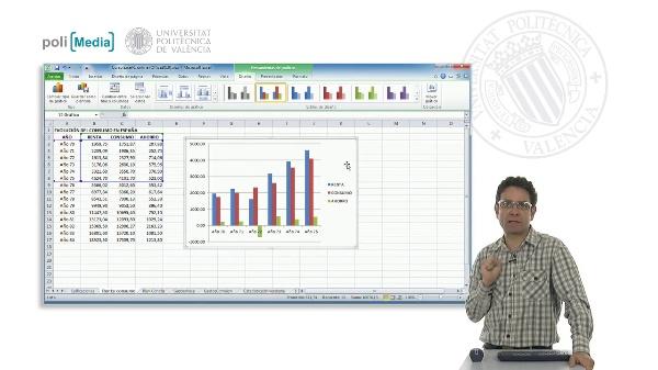 Gráficos incrustados y hojas de gráficos