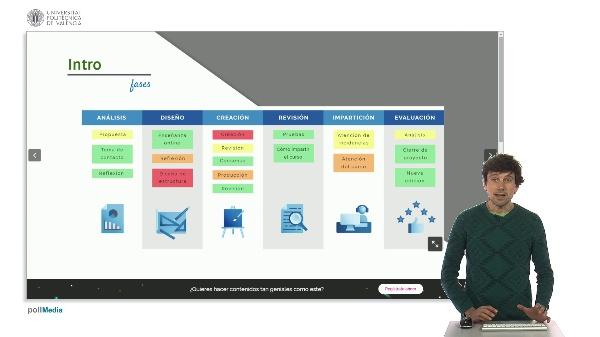 SPOC Gestión de MOOC. Universidad Autónoma de Madrid. Diseño instrucional.