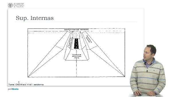 Ingeniería Aeronáutica - Aproximación de precisión