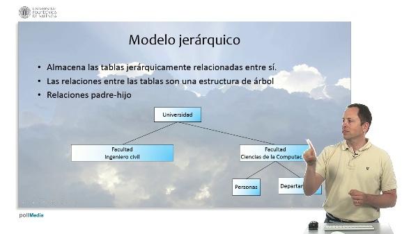 Bases de datos, propiedades y almacenamiento. Modelos de bases de datos