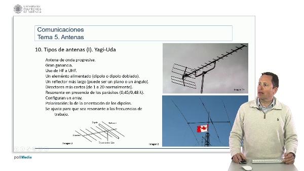 Introducción a las radiocomunicaciones. Antena Yagi-Uda