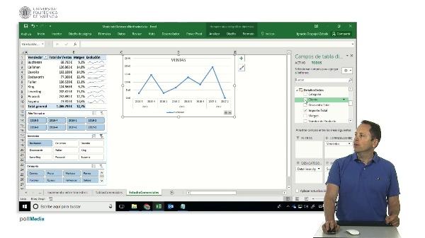 Excel. Panel de vendedores. Enlazar filtros y slicers