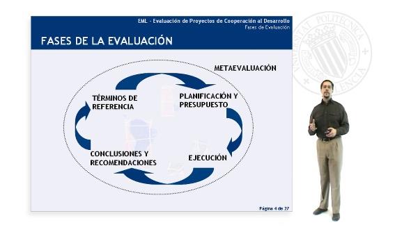 Fases de Evaluación