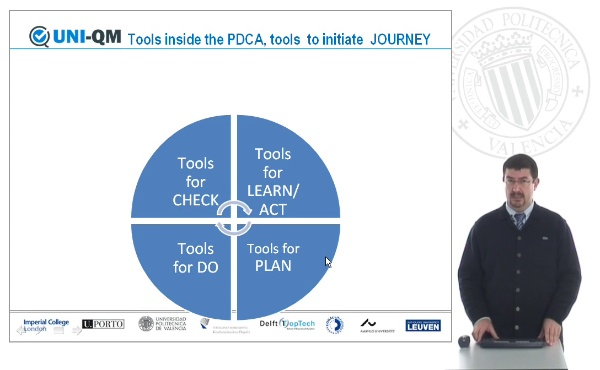PDCA and UNIQM
