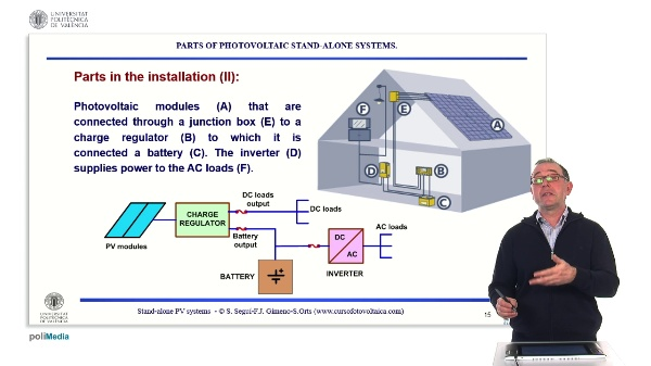 Off-grid photovoltaic installations. Parts and topologies of PV stand-alone systems
