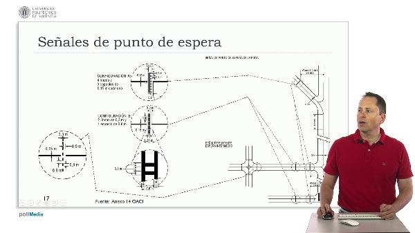 Ingeniería aeroportuaria. señales de punto de espera según el Anexo 14 de la OACI