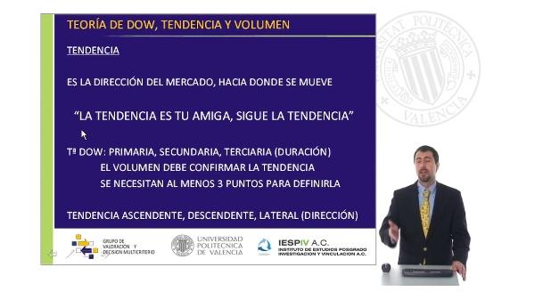 Teoría de Dow: Tendencia y Volumen II