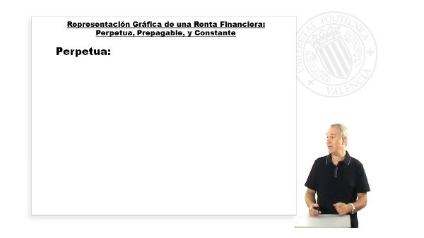 Representación Gráfica de una Renta Financiera: Perpetua, prepagable y constante.