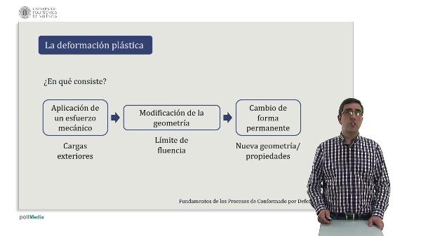 Fundamentos de los Procesos de Conformado por Deformación Plástica
