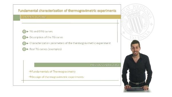 TGA Fundamental Characterization