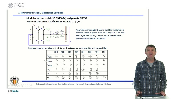 Modulación vectorial del inversor trifásico 3B4W.