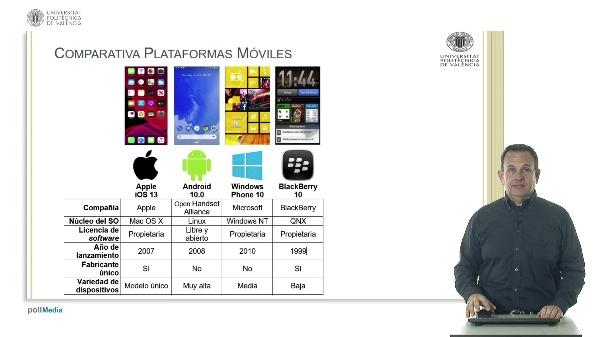 Comparativa de las principales plataformas para móviles en 2020