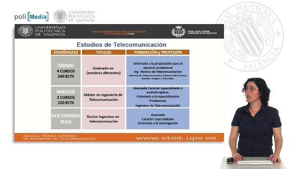 Grado en Ingeniería de tecnologías y servicios de telecomunicación