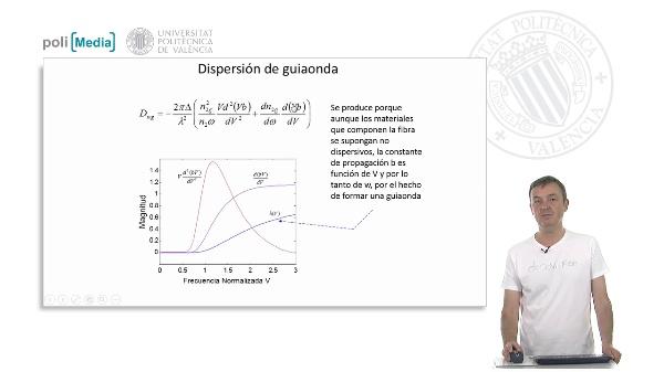 Mecanismos de la dispersión cromática: dispersión de guiaonda