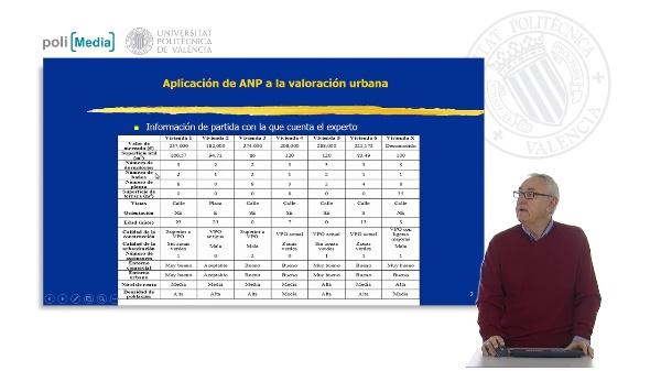 Aplicación de ANP a la valoración urbana