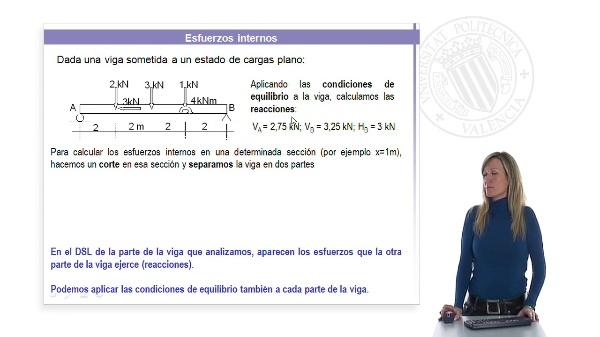 Cálculo de esfuerzos internos en vigas sometidas a cargas puntuales