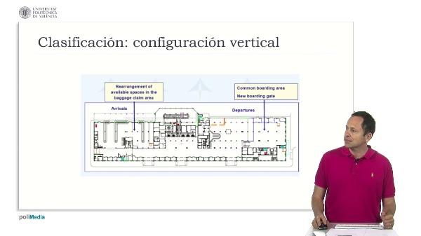 Terminales (I). 10