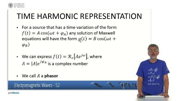 Electromagnetic Waves (VII)