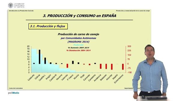 Producción y Comercialización de la carne de conejo II