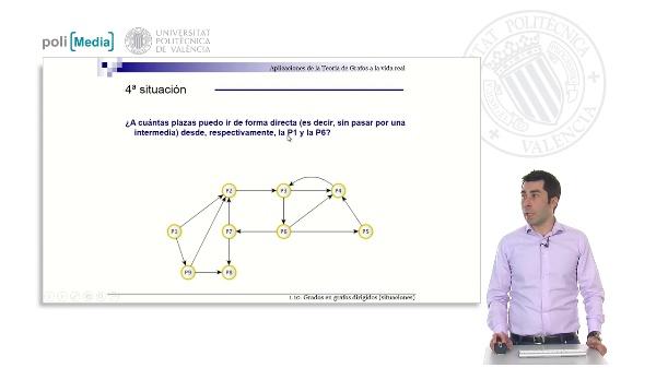 S1.10- Grados en grafos dirigidos (situaciones)