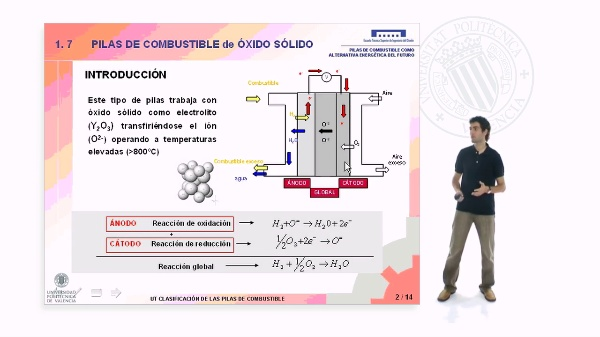 Pilas de combustible de óxido sólido (SOFC, ITSOFC)